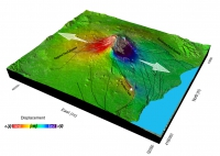 Cause-effect relationships between magma and earthquakes during the Etna lateral eruption of December 2018 revealed